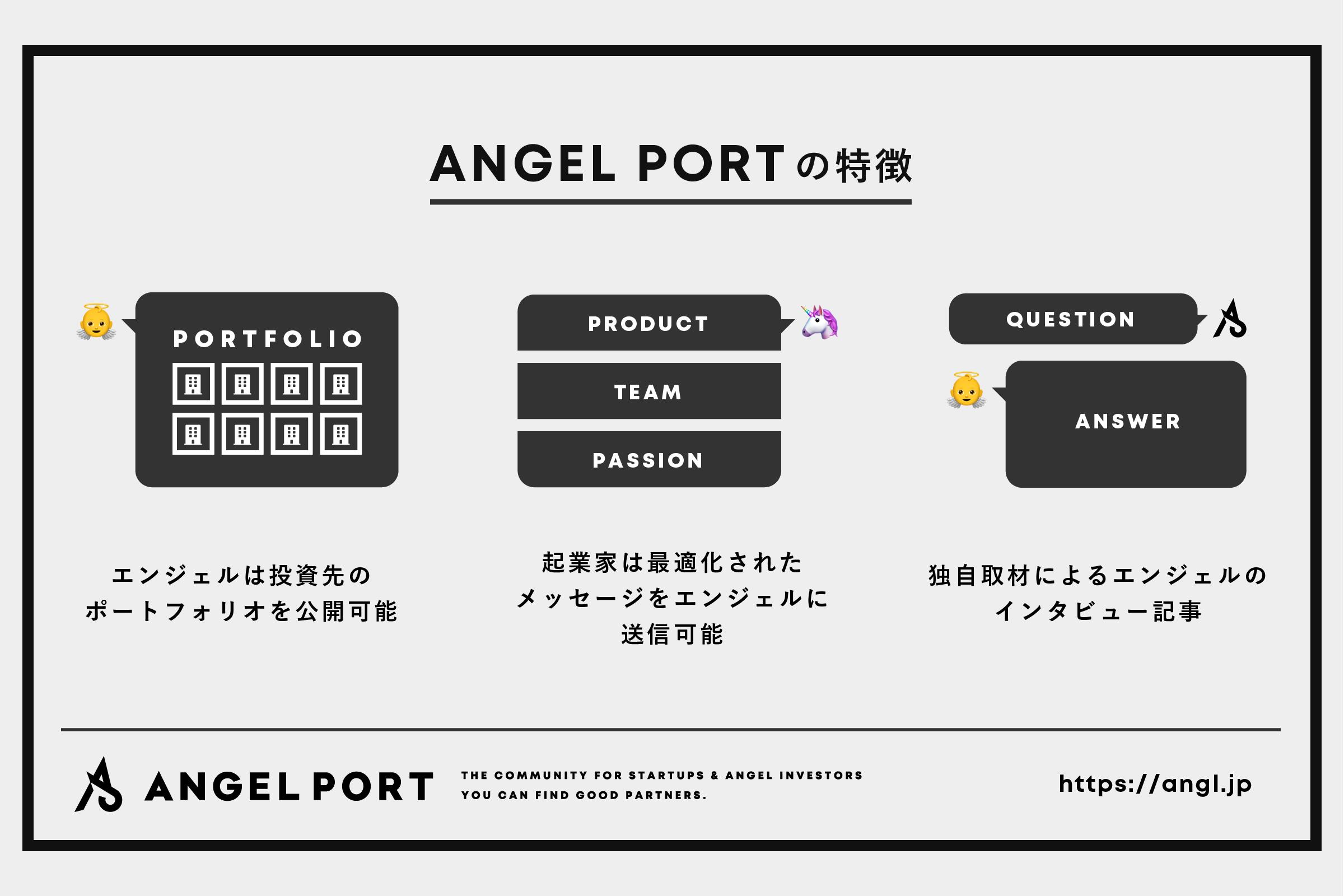 angelport05